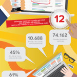 seo mobil infografic